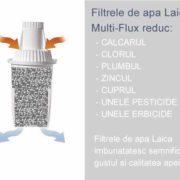 Cartuse filtrante Laica Multi-Flux
